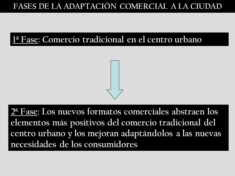 1ª Fase: Comercio tradicional en el centro urbano 2ª Fase: Los nuevos formatos comerciales abstraen los elementos más positivos del comercio tradicional del centro urbano y los mejoran adaptándolos a las nuevas necesidades de los consumidores FASES DE LA ADAPTACIÓN COMERCIAL A LA CIUDAD