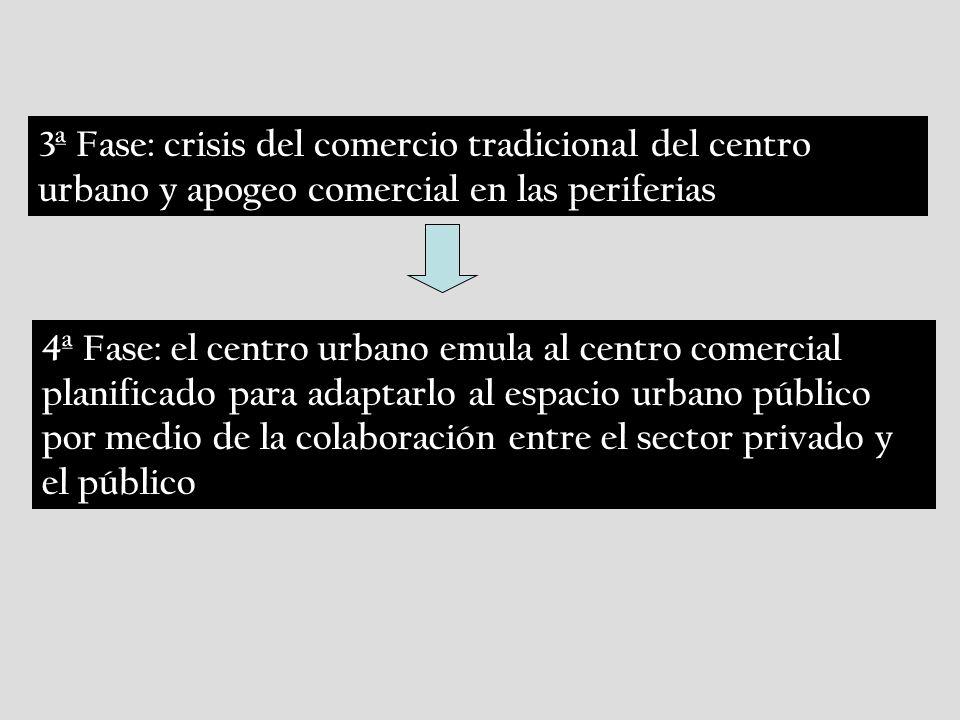 3ª Fase: crisis del comercio tradicional del centro urbano y apogeo comercial en las periferias 4ª Fase: el centro urbano emula al centro comercial planificado para adaptarlo al espacio urbano público por medio de la colaboración entre el sector privado y el público