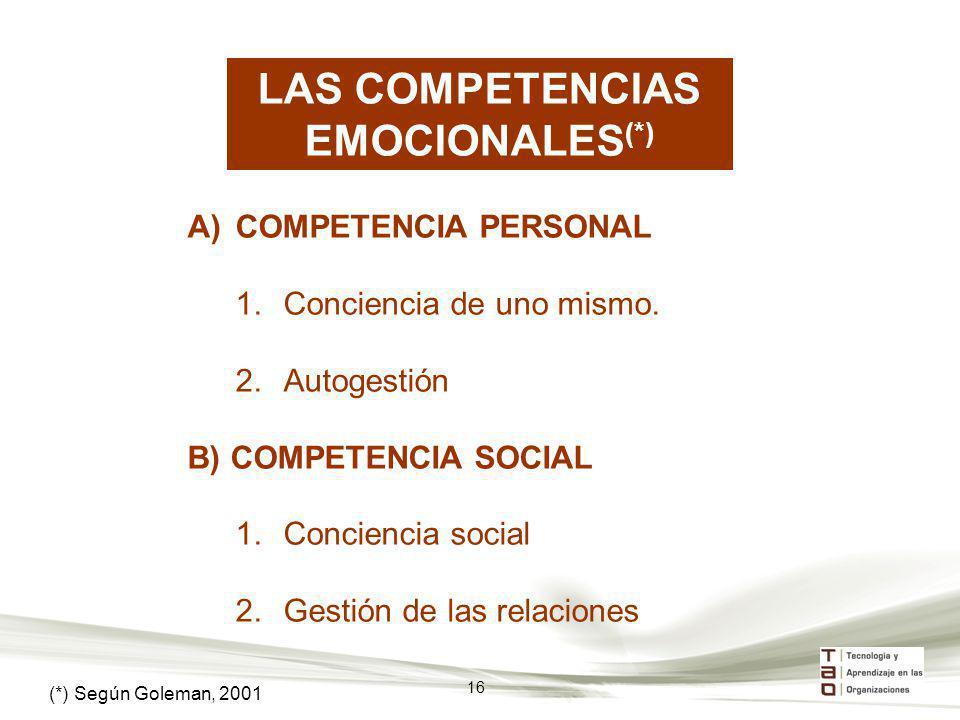 LAS COMPETENCIAS EMOCIONALES (*) A)COMPETENCIA PERSONAL 1.Conciencia de uno mismo. 2.Autogestión B) COMPETENCIA SOCIAL 1.Conciencia social 2.Gestión d