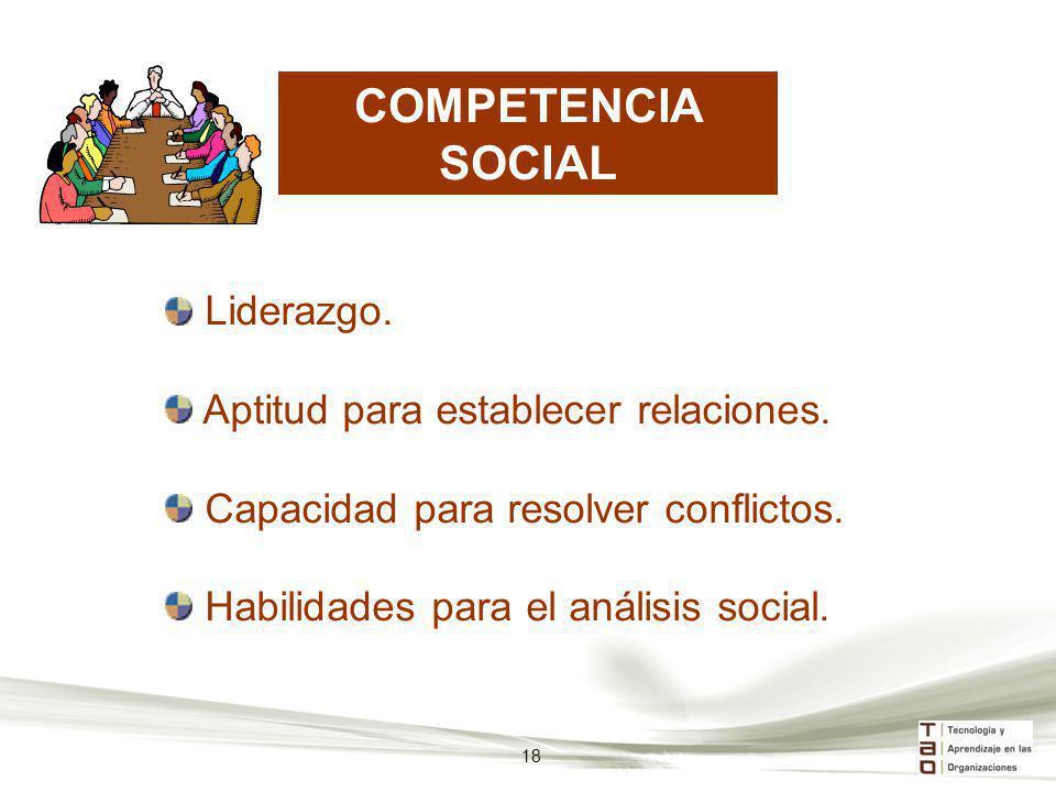 COMPETENCIA SOCIAL Liderazgo. Aptitud para establecer relaciones. Capacidad para resolver conflictos. Habilidades para el análisis social. 18