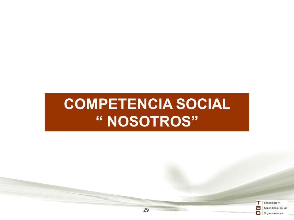 COMPETENCIA SOCIAL NOSOTROS 29