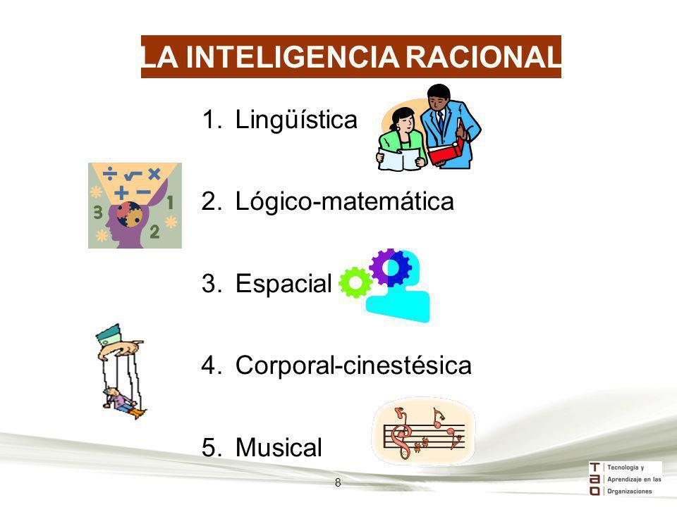 LA INTELIGENCIA RACIONAL 1.Lingüística 2.Lógico-matemática 3.Espacial 4.Corporal-cinestésica 5.Musical 8