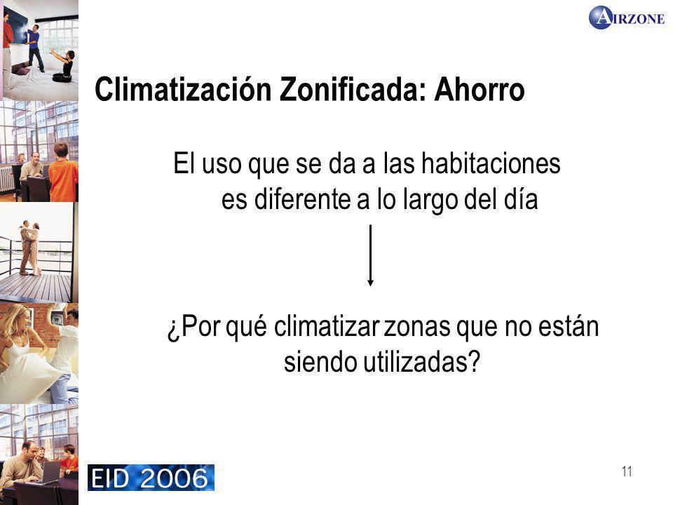 11 Climatización Zonificada: Ahorro El uso que se da a las habitaciones es diferente a lo largo del día ¿Por qué climatizar zonas que no están siendo