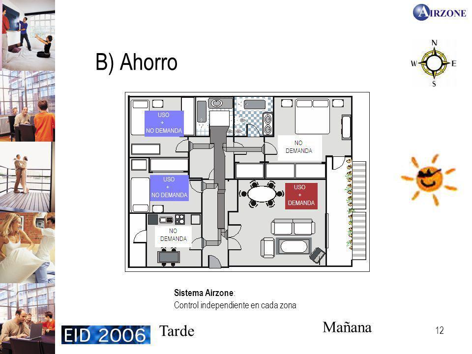 12 B) Ahorro Sistema Airzone : Control independiente en cada zona Mañana Tarde