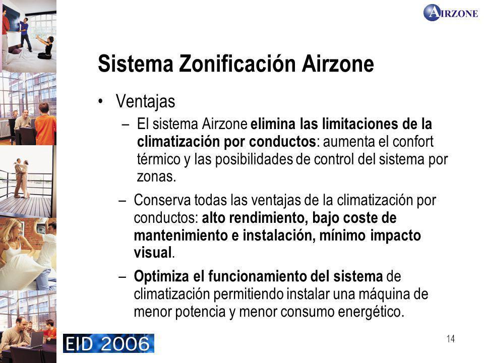 14 Sistema Zonificación Airzone Ventajas –El sistema Airzone elimina las limitaciones de la climatización por conductos : aumenta el confort térmico y las posibilidades de control del sistema por zonas.