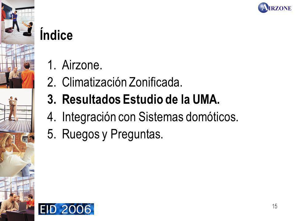 15 Índice 1.Airzone. 2.Climatización Zonificada. 3.Resultados Estudio de la UMA. 4.Integración con Sistemas domóticos. 5.Ruegos y Preguntas.