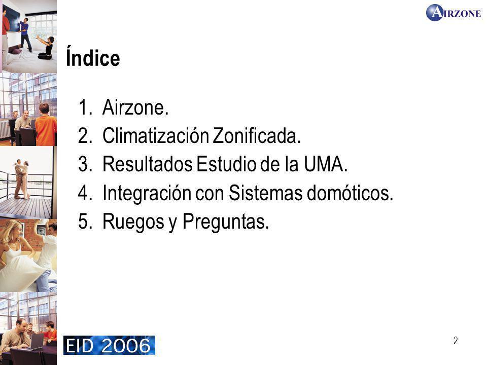 2 Índice 1.Airzone. 2.Climatización Zonificada. 3.Resultados Estudio de la UMA. 4.Integración con Sistemas domóticos. 5.Ruegos y Preguntas.