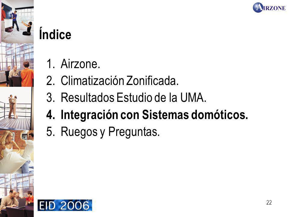 22 Índice 1.Airzone. 2.Climatización Zonificada. 3.Resultados Estudio de la UMA. 4.Integración con Sistemas domóticos. 5.Ruegos y Preguntas.