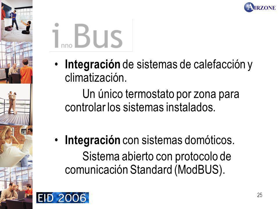 25 InnoBUS Integración de sistemas de calefacción y climatización. Un único termostato por zona para controlar los sistemas instalados. Integración co