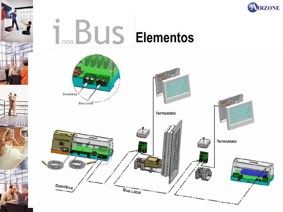 27 InnoBUS. Elementos