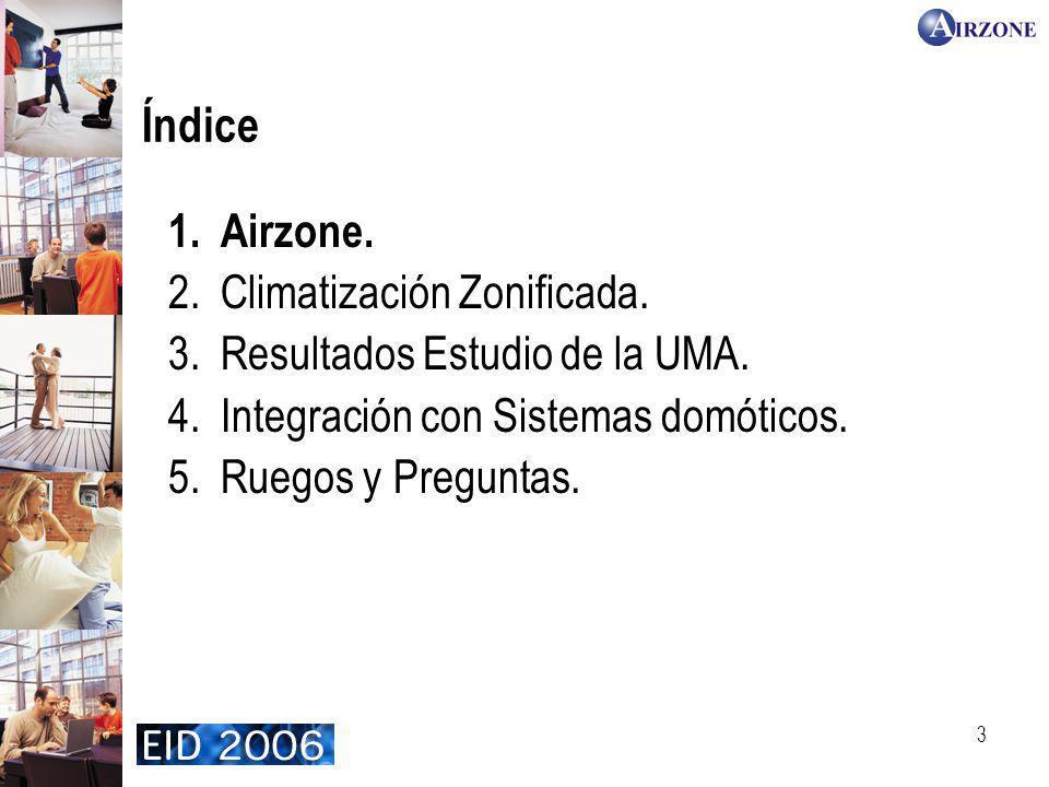 3 Índice 1.Airzone. 2.Climatización Zonificada. 3.Resultados Estudio de la UMA. 4.Integración con Sistemas domóticos. 5.Ruegos y Preguntas.