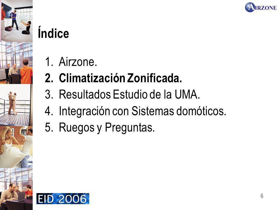 6 Índice 1.Airzone. 2.Climatización Zonificada. 3.Resultados Estudio de la UMA. 4.Integración con Sistemas domóticos. 5.Ruegos y Preguntas.