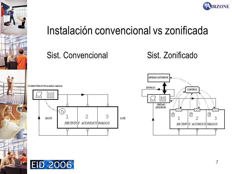 7 Instalación convencional vs zonificada Sist. Convencional Sist. Zonificado