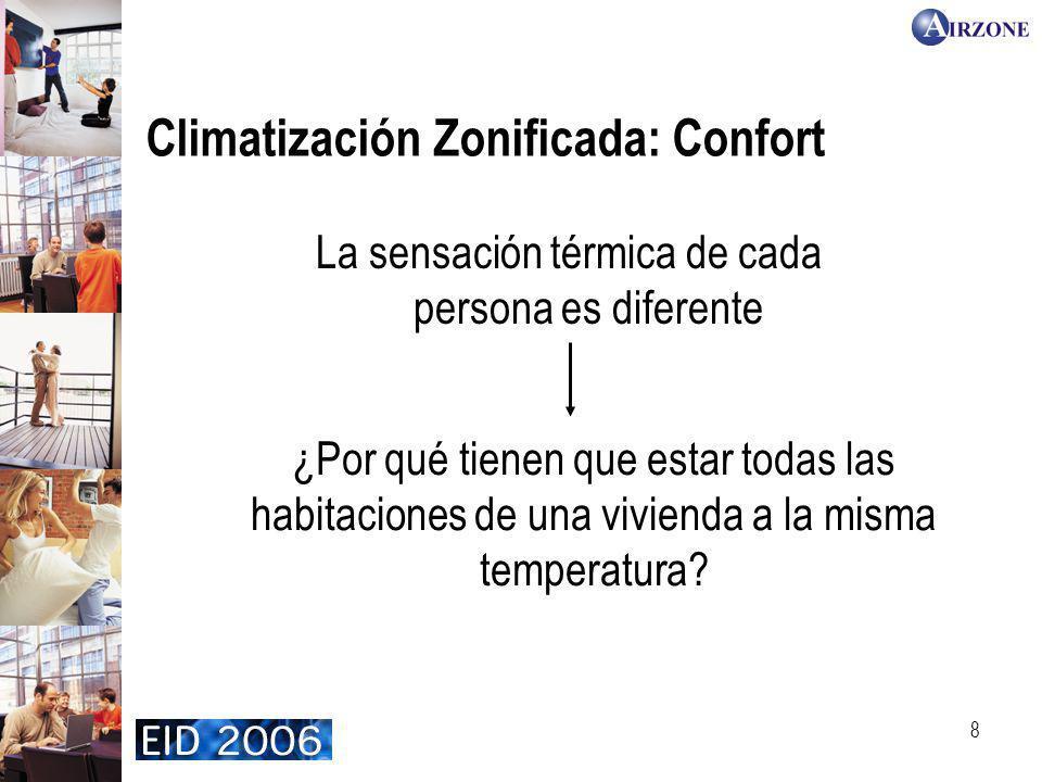 8 Climatización Zonificada: Confort La sensación térmica de cada persona es diferente ¿Por qué tienen que estar todas las habitaciones de una vivienda a la misma temperatura?
