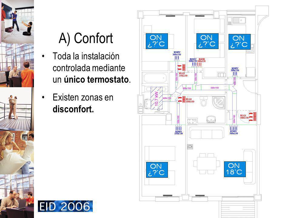 9 A) Confort Toda la instalación controlada mediante un único termostato. Existen zonas en disconfort.