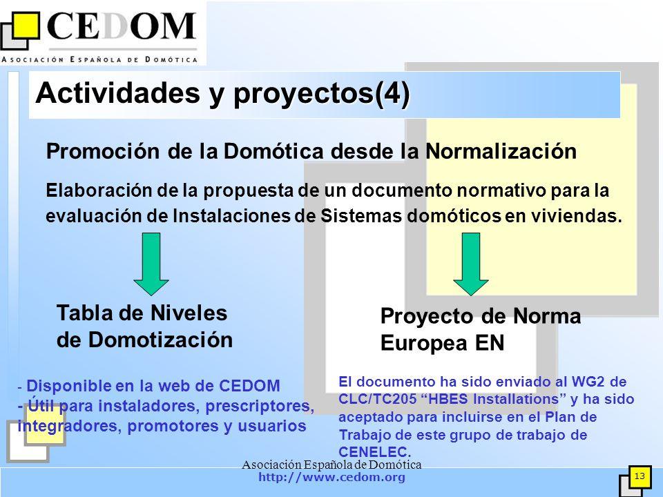http://www.cedom.org 13 Asociación Española de Domótica Actividades y proyectos(4) Elaboración de la propuesta de un documento normativo para la evaluación de Instalaciones de Sistemas domóticos en viviendas.