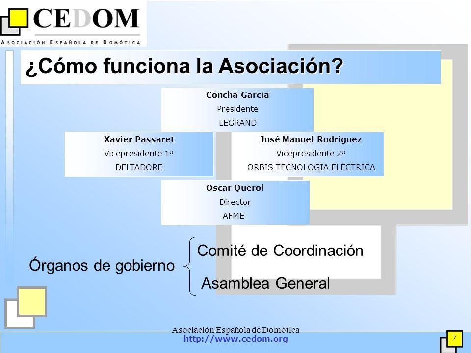 http://www.cedom.org 8 Asociación Española de Domótica Tipos de Asociado Socio de Pleno Derecho Socio Corporativo En proyecto Colaborador profesional Vigentes