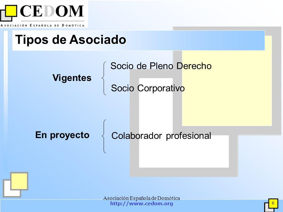 http://www.cedom.org 9 Asociación Española de Domótica Actividades y proyectos(1) Los grupos de trabajo se crean a petición de los Asociados y su participación es abierta a todos Creación de Grupos de Trabajo Específicos Grupo de trabajo para la planificación de Ferias Grupo de trabajo para el diseño de la estrategia de promoción de la Domótica a los Promotores Constructores Ejemplos