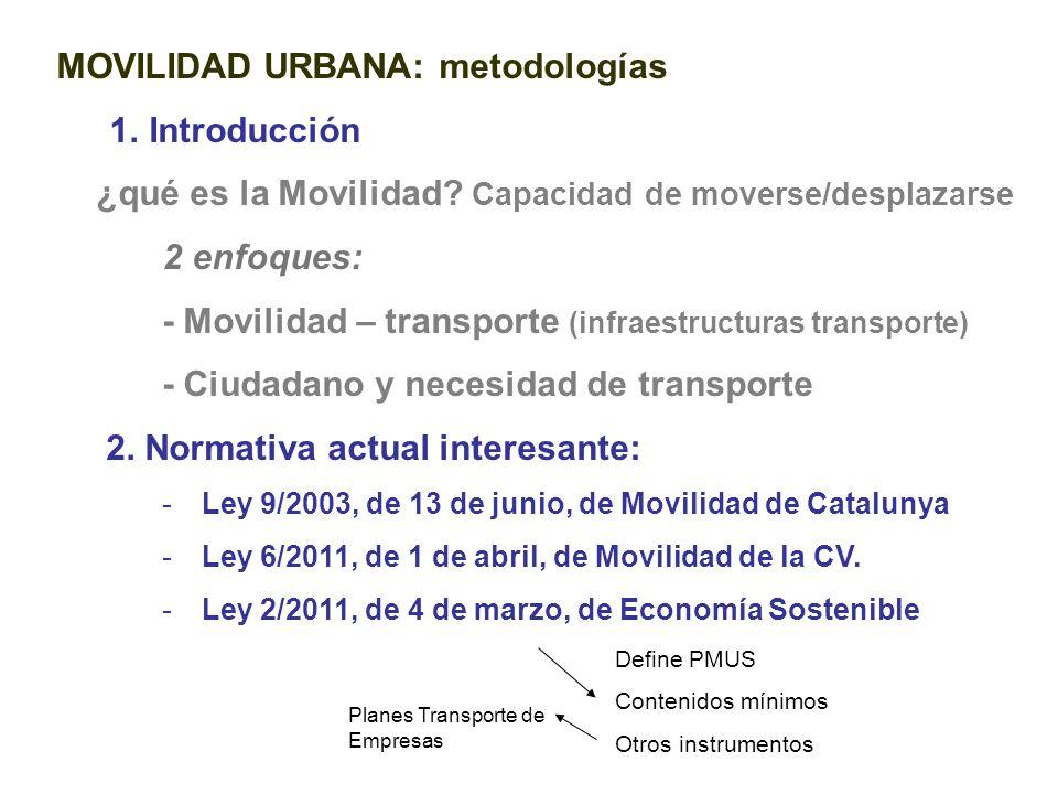 MOVILIDAD URBANA: metodologías 1.Introducción ¿qué es la Movilidad.
