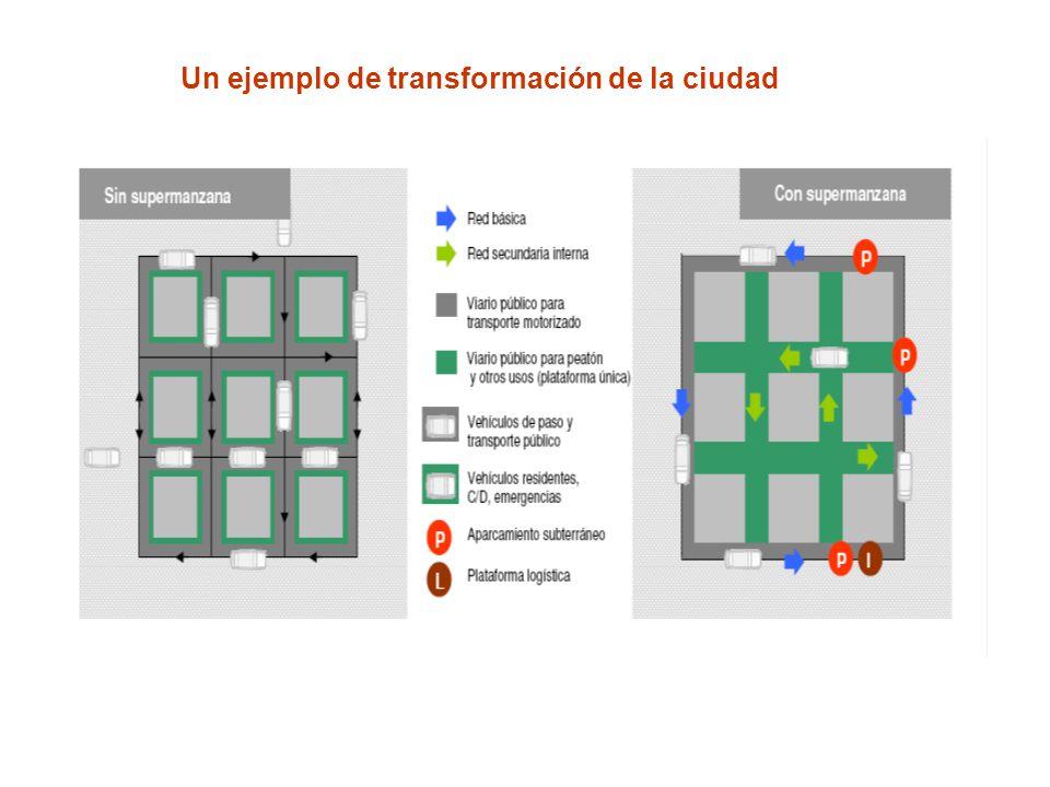 Un ejemplo de transformación de la ciudad