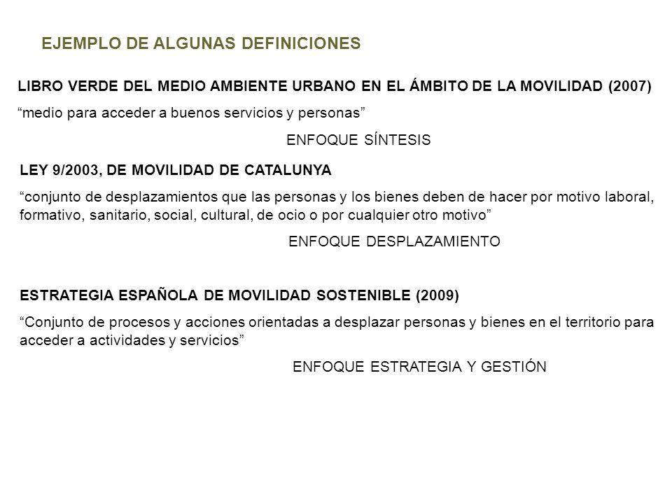 MOVILIDAD URBANA SOSTENIBLE - Tiene un valor + - Diferentes puntos de vista - Es un derecho social básico INFORME DE VALLADOLID 2005 http://www.oei.es/decada/informed.pdf http://www.oei.es/decada/informed.pdf MOVILIDAD DE LOS CIUDADANOS ES UNA FUENTE DE COHESIÓN SOCIAL (4ª CONDICIÓN DE LA INTEGRACIÓN SOCIAL): * Vivienda * Salud * Educación * Movilidad Movilidad U.