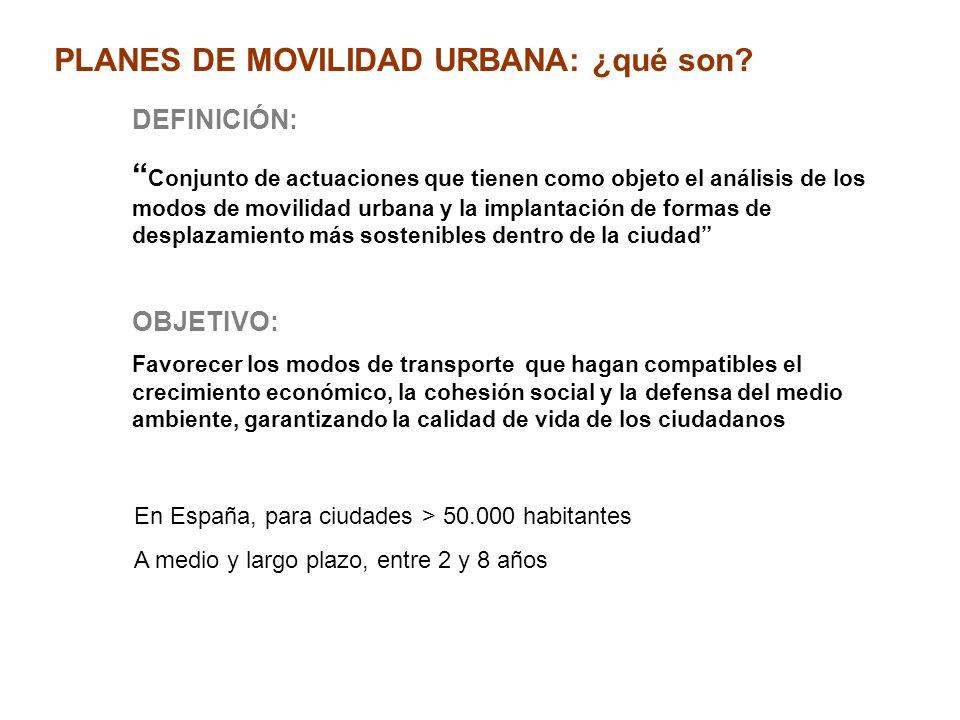 PLANES DE MOVILIDAD URBANA: ¿qué son.