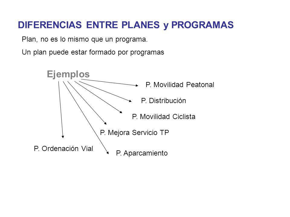 DIFERENCIAS ENTRE PLANES y PROGRAMAS Plan, no es lo mismo que un programa.