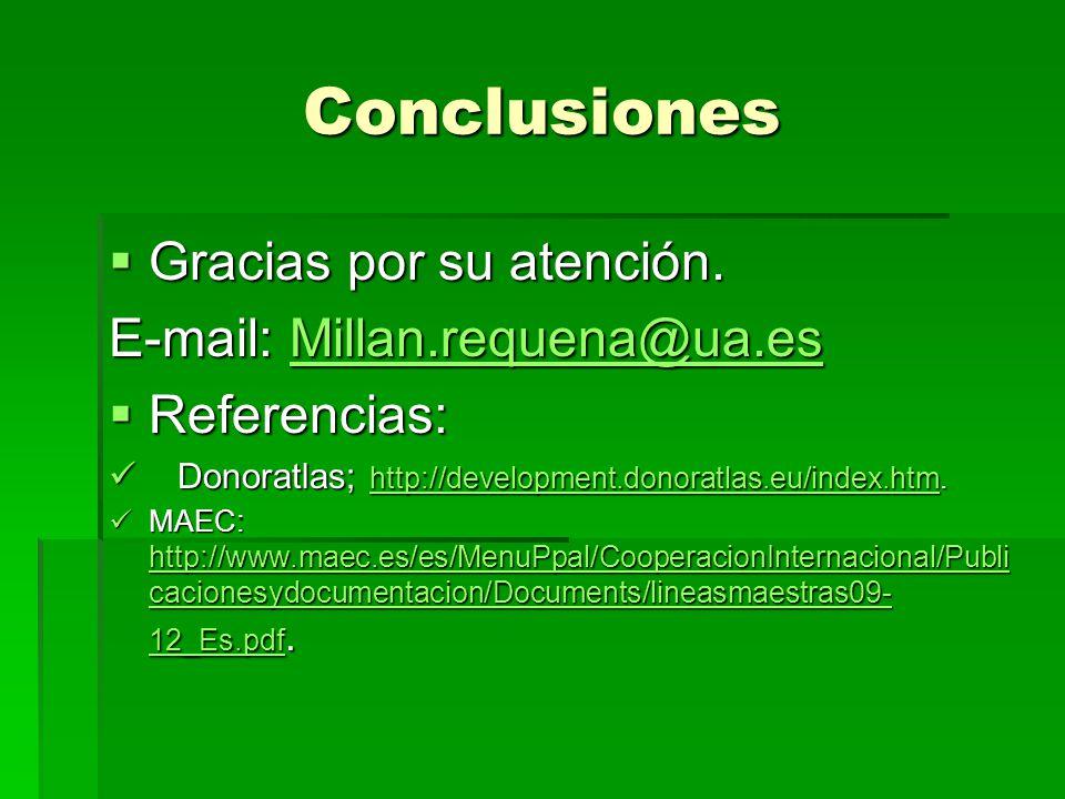 Conclusiones Gracias por su atención. Gracias por su atención.
