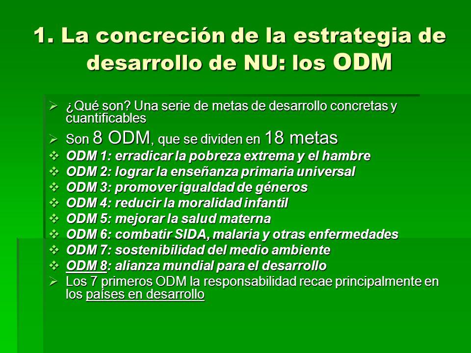 1. La concreción de la estrategia de desarrollo de NU: los ODM ¿Qué son.