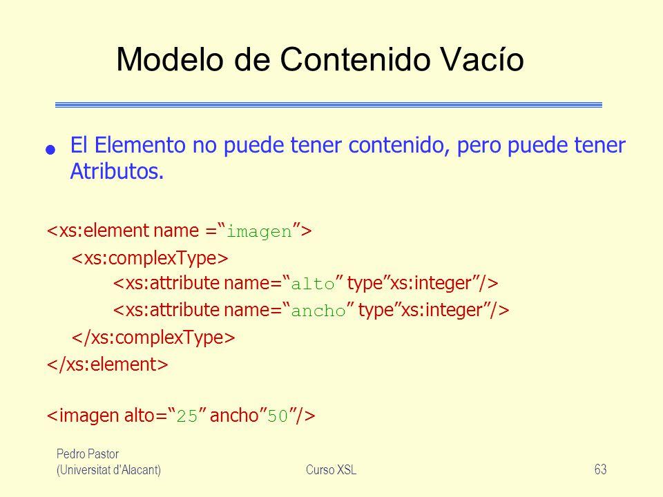 Pedro Pastor (Universitat d'Alacant)Curso XSL63 Modelo de Contenido Vacío El Elemento no puede tener contenido, pero puede tener Atributos.