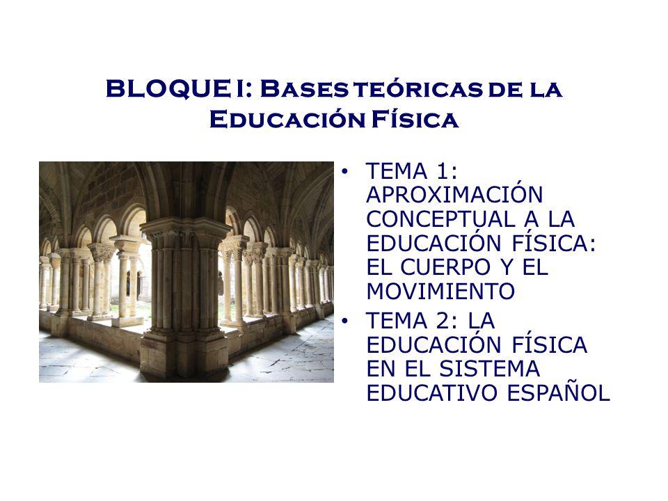 BLOQUE I: Bases teóricas de la Educación Física TEMA 1: APROXIMACIÓN CONCEPTUAL A LA EDUCACIÓN FÍSICA: EL CUERPO Y EL MOVIMIENTO TEMA 2: LA EDUCACIÓN