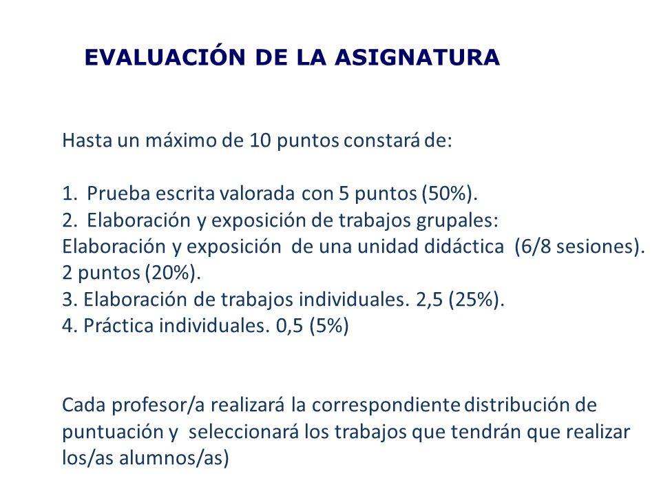 EVALUACIÓN DE LA ASIGNATURA Hasta un máximo de 10 puntos constará de: 1.Prueba escrita valorada con 5 puntos (50%). 2.Elaboración y exposición de trab