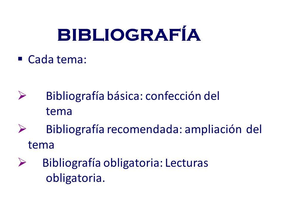 BIBLIOGRAFÍA Cada tema: Bibliografía básica: confección del tema Bibliografía recomendada: ampliación del tema Bibliografía obligatoria: Lecturas obli