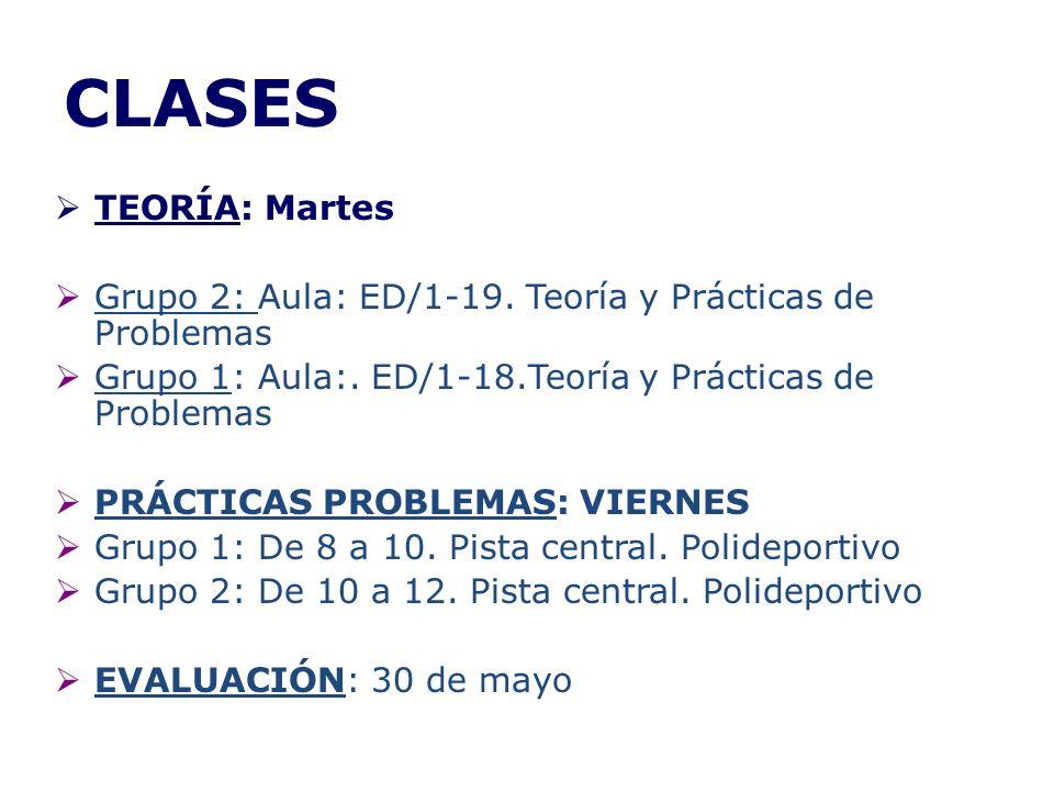 CLASES TEORÍA: Martes Grupo 2: Aula: ED/1-19. Teoría y Prácticas de Problemas Grupo 1: Aula:. ED/1-18.Teoría y Prácticas de Problemas PRÁCTICAS PROBLE