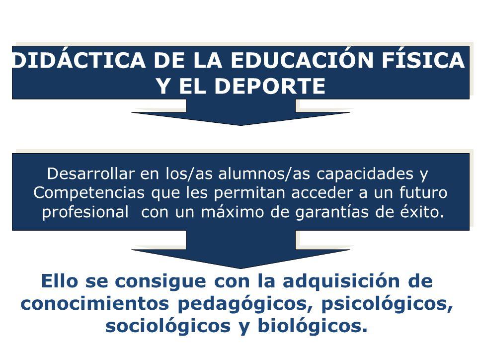 DIDÁCTICA DE LA EDUCACIÓN FÍSICA Y EL DEPORTE DIDÁCTICA DE LA EDUCACIÓN FÍSICA Y EL DEPORTE Desarrollar en los/as alumnos/as capacidades y Competencia