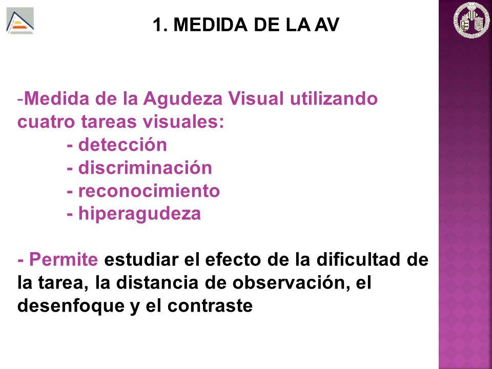 1. MEDIDA DE LA AV -Medida de la Agudeza Visual utilizando cuatro tareas visuales: - detección - discriminación - reconocimiento - hiperagudeza - Perm