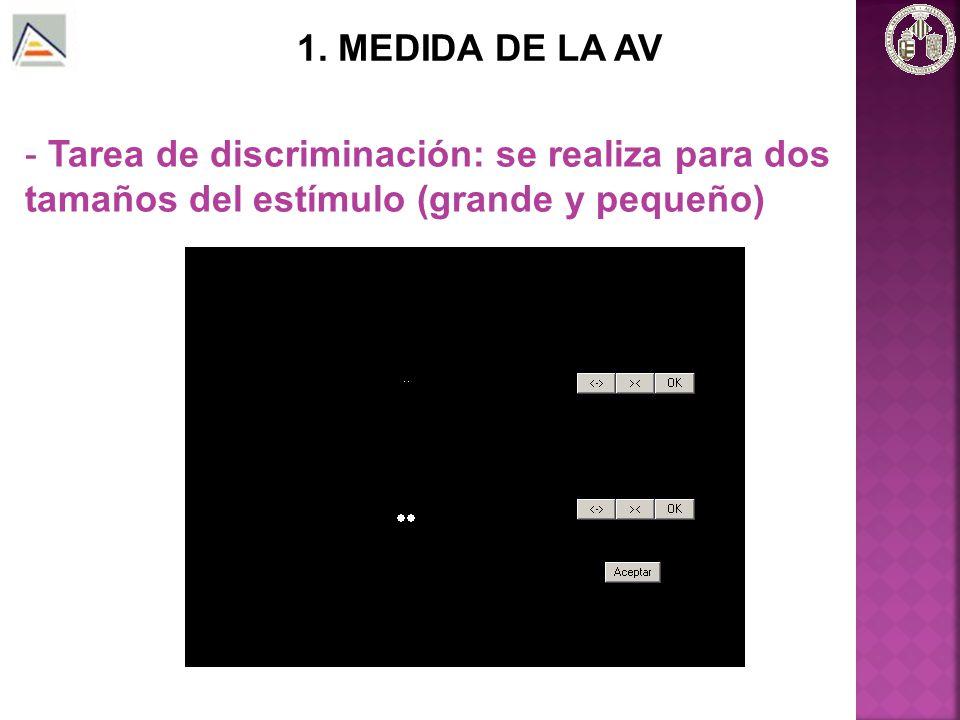 1. MEDIDA DE LA AV - Tarea de discriminación: se realiza para dos tamaños del estímulo (grande y pequeño)