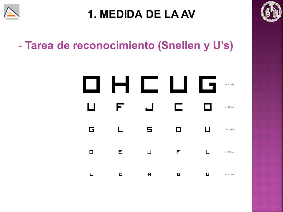 1. MEDIDA DE LA AV - Tarea de reconocimiento (Snellen y Us)