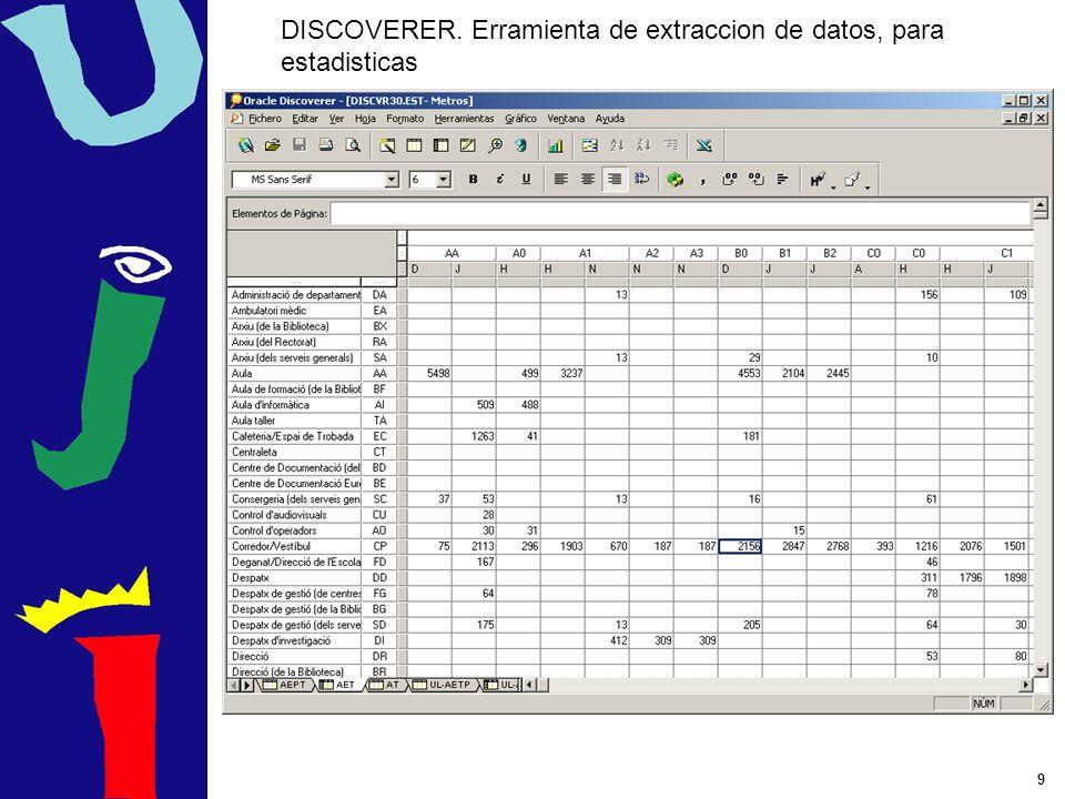 9 DISCOVERER. Erramienta de extraccion de datos, para estadisticas