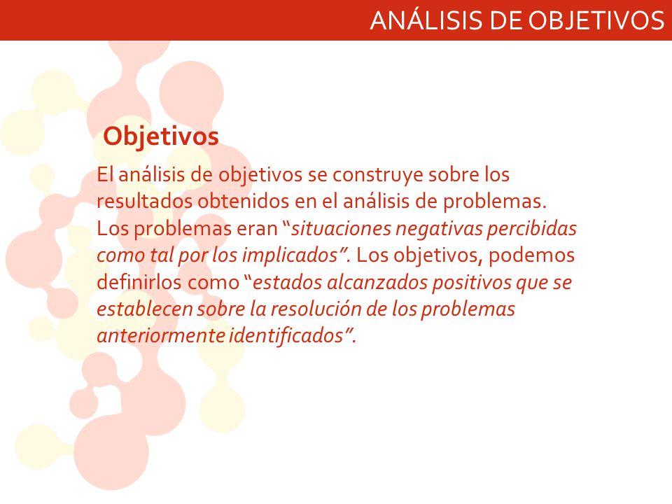ANÁLISIS DE OBJETIVOS El análisis de objetivos se construye sobre los resultados obtenidos en el análisis de problemas.