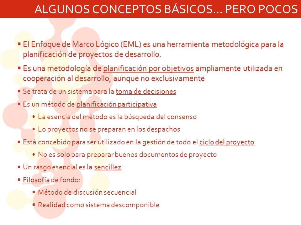 CONSTRUCCIÓN DE LA MATRIZ EN CADA GRUPO: 1.Traducir el Árbol de Objetivos a la Matriz de Planificación, definiendo al menos: a)Objetivo General b)Objetivo Específico c)Resultados d)Indicadores correspondientes al Objetivo Específico y UN Resultado e)Fuentes de verificación de los indicadores definidos f)UNA hipótesis en cada nivel de la matriz