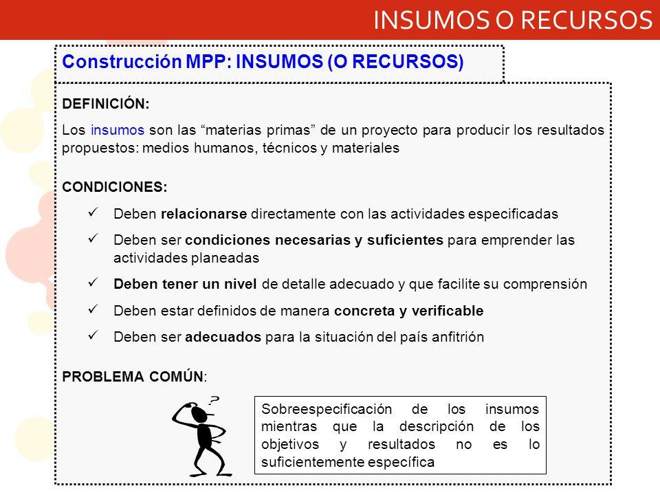 INSUMOS O RECURSOS Construcción MPP: INSUMOS (O RECURSOS) DEFINICIÓN: Los insumos son las materias primas de un proyecto para producir los resultados
