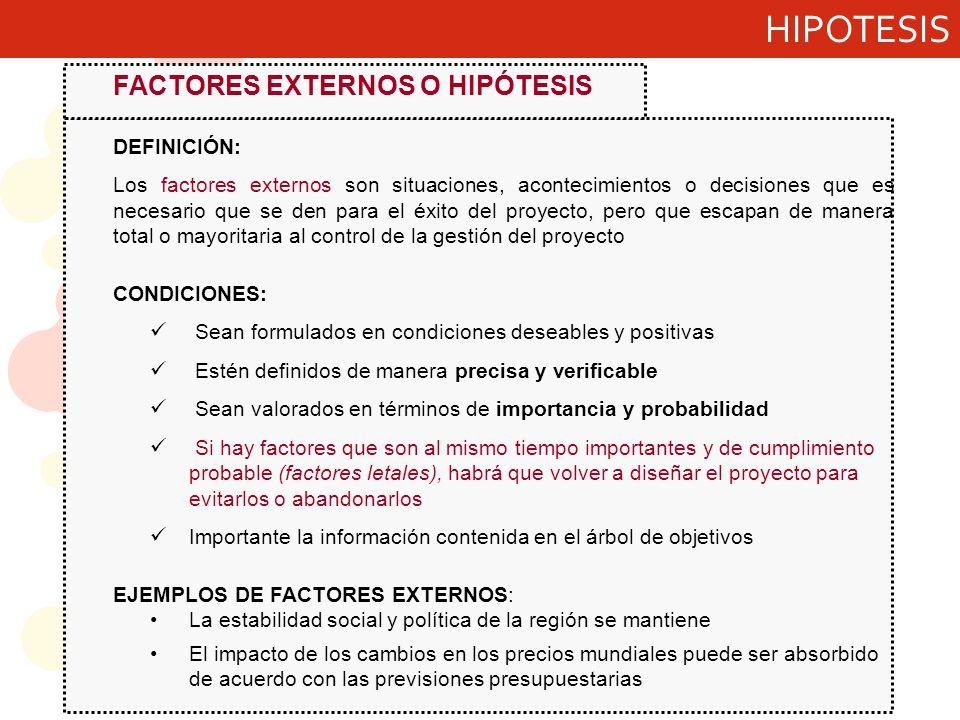 FACTORES EXTERNOS O HIPÓTESIS DEFINICIÓN: Los factores externos son situaciones, acontecimientos o decisiones que es necesario que se den para el éxit