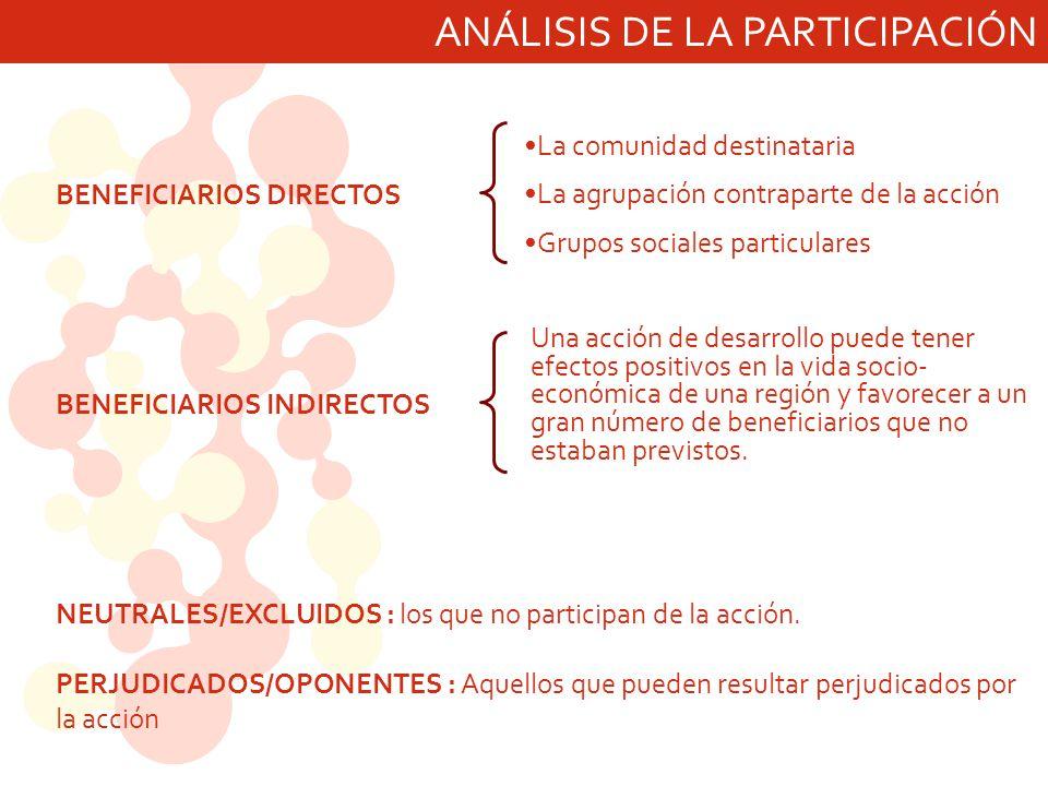ANÁLISIS DE LA PARTICIPACIÓN BENEFICIARIOS DIRECTOS BENEFICIARIOS INDIRECTOS NEUTRALES/EXCLUIDOS : los que no participan de la acción. PERJUDICADOS/OP