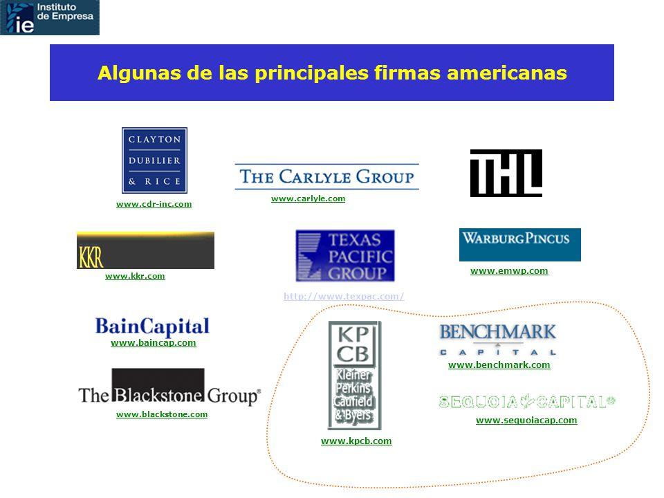 www.cdr-inc.com www.kkr.com www.carlyle.com www.blackstone.com Algunas de las principales firmas americanas http://www.texpac.com/ www.baincap.com www.emwp.com www.kpcb.com www.benchmark.com www.sequoiacap.com