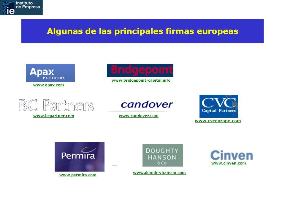 Algunas de las principales firmas europeas www.cvceurope.com www.apax.com www.bcpartner.com www.permira.com www.doughtyhanson.com www.cinven.com www.candover.com www.bridgepoint-capital.info