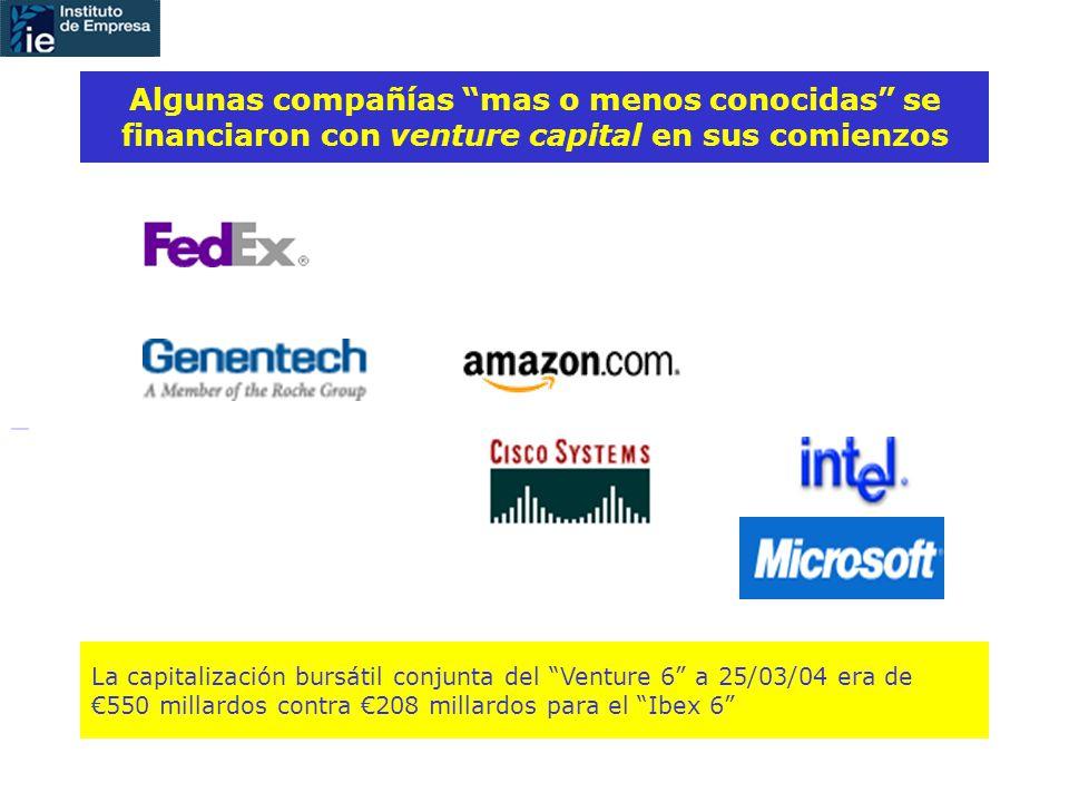 Algunas compañías mas o menos conocidas se financiaron con venture capital en sus comienzos La capitalización bursátil conjunta del Venture 6 a 25/03/04 era de 550 millardos contra 208 millardos para el Ibex 6