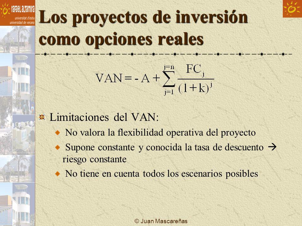 © Juan Mascareñas Los proyectos de inversión como opciones reales VAN y ROA métodos que proceden del mercado financiero VAN, ideal cuando el proyecto no admite demora o flexibilidad ROA ideal si el proyecto es flexible.