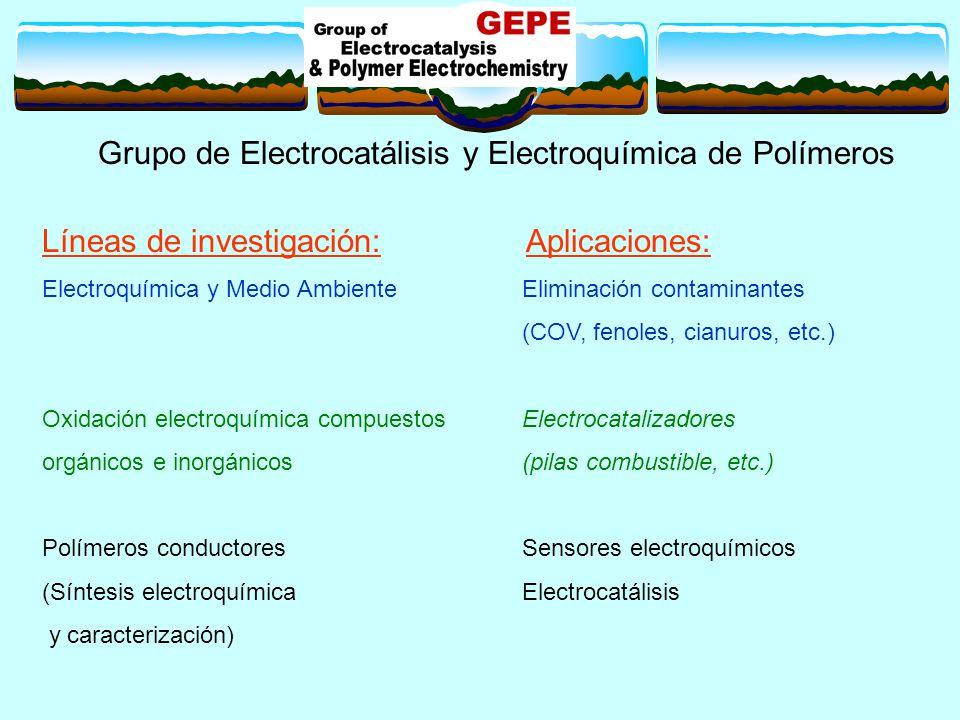 Líneas de investigación: Aplicaciones: Electroquímica y Medio AmbienteEliminación contaminantes (COV, fenoles, cianuros, etc.) Oxidación electroquímica compuestosElectrocatalizadores orgánicos e inorgánicos(pilas combustible, etc.) Polímeros conductores Sensores electroquímicos (Síntesis electroquímicaElectrocatálisis y caracterización) Grupo de Electrocatálisis y Electroquímica de Polímeros