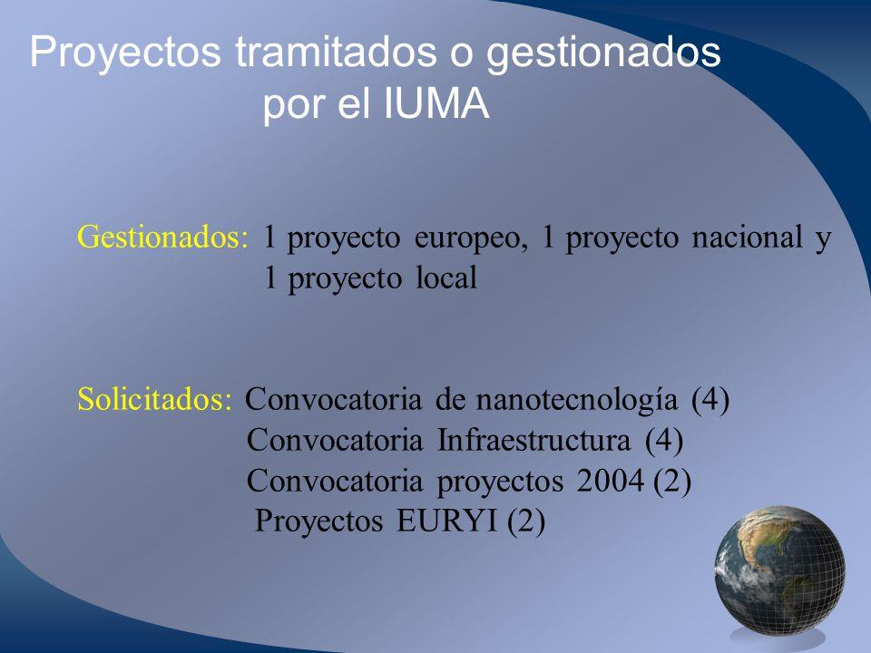 Docencia Los investigadores del IUMA colaboran en el Programa de Doctorado de Ciencia de Materiales de la Universidad de Alicante al que recientemente se le ha concedido la Mención de Calidad